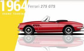 Това видео събира всеки един модел в историята на Ferrari. Впечатляващо!