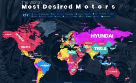 Най-търсената марка в нета е Toyota. Вижте кои са номер 1 у нас и кои са предпочитани по света!
