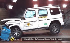 Краш-тест на новия Mercedes-Benz G-Class. Видео