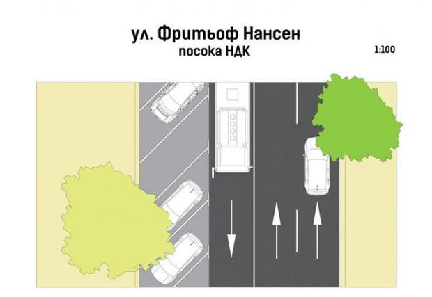 ул. Фритьоф Нансен