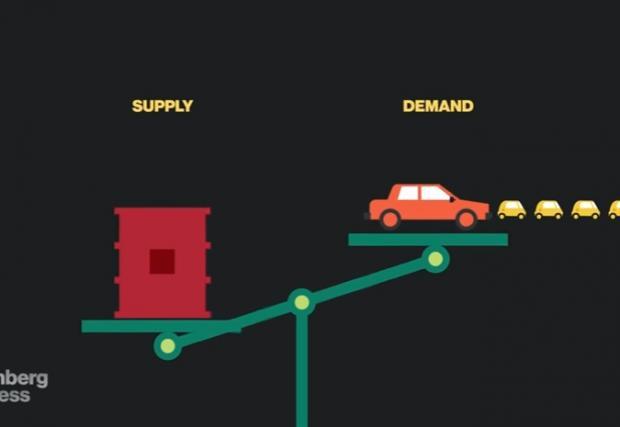 Колко бързо ел. коли могат да погубят нефтената индустрия? Много по-бързо, отколкото си мислите. Видео