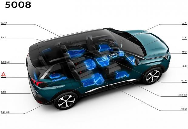 Красотата е геометрия? Новото Peugeot 5008 изглежда внушително. Дълго е 4,64 метра и е... само с предно